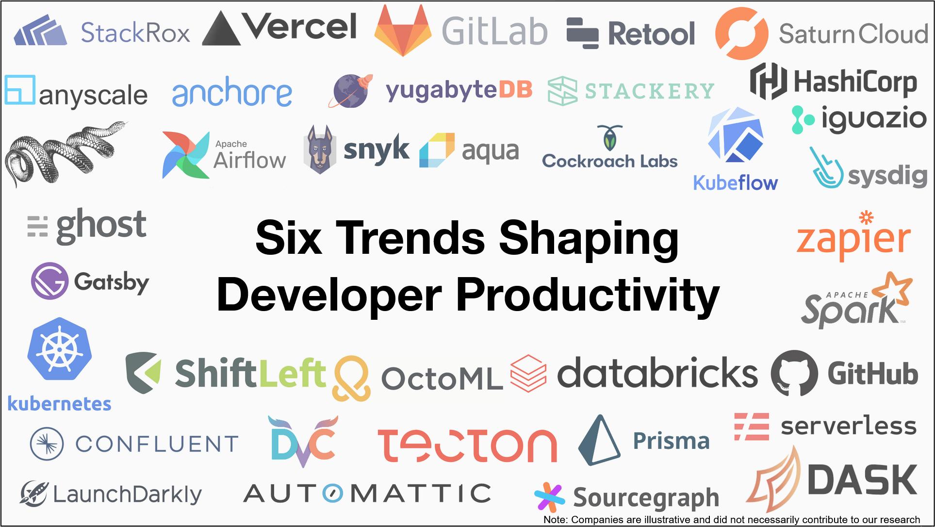 Six Trends Shaping Developer Productivity
